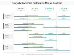 Quarterly Blockchain Certification Module Roadmap Inspiration