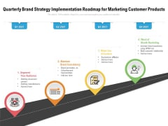 Quarterly Brand Strategy Implementation Roadmap For Marketing Customer Products Sample
