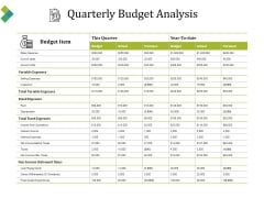 Quarterly Budget Analysis Ppt PowerPoint Presentation Ideas Infographics