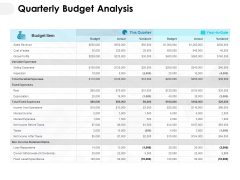 Quarterly Budget Analysis Ppt PowerPoint Presentation Inspiration Influencers