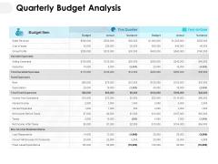 Quarterly Budget Analysis Ppt PowerPoint Presentation Inspiration Influencers