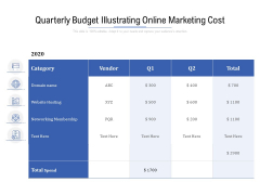 Quarterly Budget Illustrating Online Marketing Cost Ppt PowerPoint Presentation Gallery Images PDF