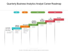 Quarterly Business Analytics Analyst Career Roadmap Themes