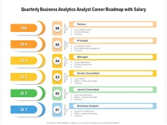 Quarterly Business Analytics Analyst Career Roadmap With Salary Formats