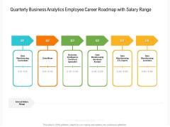 Quarterly Business Analytics Employee Career Roadmap With Salary Range Icons