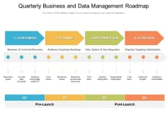 Quarterly Business And Data Management Roadmap Microsoft