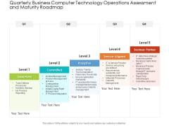 Quarterly Business Computer Technology Operations Assessment And Maturity Roadmap Pictures
