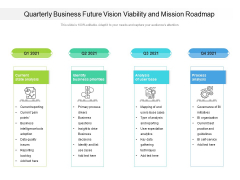 Quarterly Business Future Vision Viability And Mission Roadmap Rules