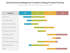 Quarterly Business Management Competitive Strategy Formation Roadmap Topics