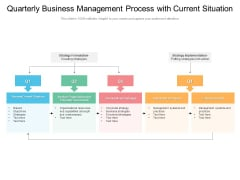 Quarterly Business Management Process With Current Situation Sample