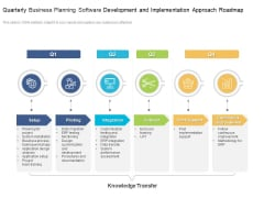 Quarterly Business Planning Software Development And Implementation Approach Roadmap Pictures