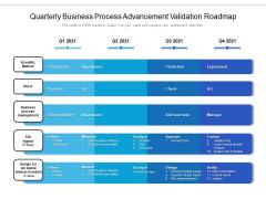 Quarterly Business Process Advancement Validation Roadmap Inspiration