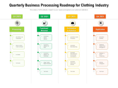 Quarterly Business Processing Roadmap For Clothing Industry Elements