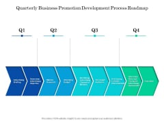Quarterly Business Promotion Development Process Roadmap Topics