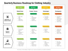 Quarterly Business Roadmap For Clothing Industry Guidelines