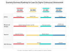 Quarterly Business Roadmap For Lean Six Sigma Continuous Enhancement Graphics