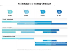 Quarterly Business Roadmap With Budget Mockup