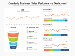 Quarterly Business Sales Performance Dashboard Ppt PowerPoint Presentation File Images PDF