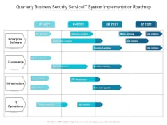 Quarterly Business Security Service IT System Implementation Roadmap Template
