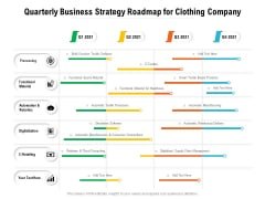 Quarterly Business Strategy Roadmap For Clothing Company Template