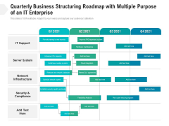 Quarterly Business Structuring Roadmap With Multiple Purpose Of An It Enterprise Ideas