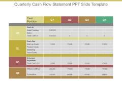 Quarterly Cash Flow Statement Ppt Slide Template