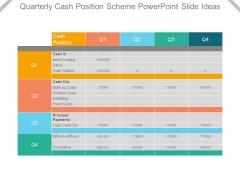 Quarterly Cash Position Scheme Powerpoint Slide Ideas