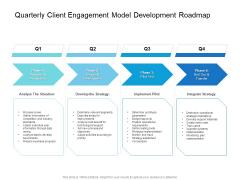 Quarterly Client Engagement Model Development Roadmap Clipart