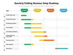 Quarterly Clothing Business Setup Roadmap Guidelines