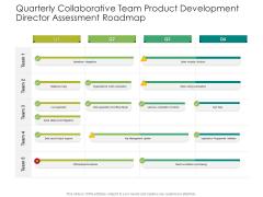 Quarterly Collaborative Team Product Development Director Assessment Roadmap Clipart