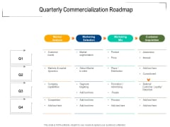Quarterly Commercialization Roadmap Guidelines