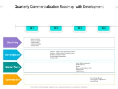 Quarterly Commercialization Roadmap With Development Themes