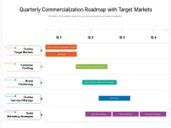 Quarterly Commercialization Roadmap With Target Markets Summary
