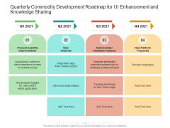 Quarterly Commodity Development Roadmap For UI Enhancement And Knowledge Sharing Sample