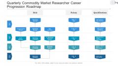 Quarterly Commodity Market Researcher Career Progression Roadmap Topics