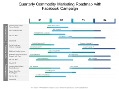 Quarterly Commodity Marketing Roadmap With Facebook Campaign Ideas