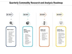 Quarterly Commodity Research And Analysis Roadmap Icons
