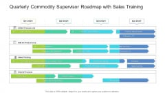 Quarterly Commodity Supervisor Roadmap With Sales Training Introduction