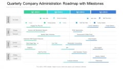 Quarterly Company Administration Roadmap With Milestones Rules