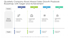 Quarterly Company Road Ahead Sales Growth Playbook Roadmap With Target And Achievement Brochure
