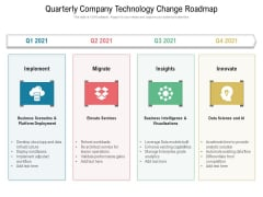 Quarterly Company Technology Change Roadmap Pictures