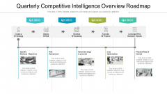 Quarterly Competitive Intelligence Overview Roadmap Brochure