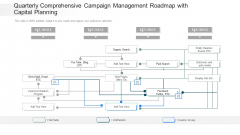 Quarterly Comprehensive Campaign Management Roadmap With Capital Planning Brochure
