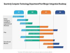 Quarterly Computer Technology Department Post Merger Integration Roadmap Slides