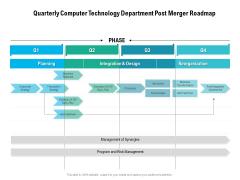 Quarterly Computer Technology Department Post Merger Roadmap Introduction
