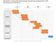 Quarterly Computer Technology Roadmap Assessment With Architectural Transition Topics