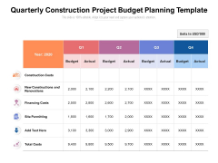 Quarterly Construction Project Budget Planning Template Ppt PowerPoint Presentation Summary Template PDF