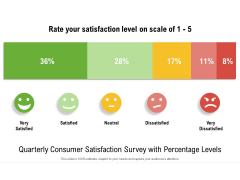 Quarterly Consumer Satisfaction Survey With Percentage Levels Ppt PowerPoint Presentation Gallery Summary PDF