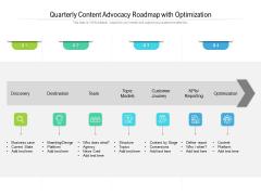 Quarterly Content Advocacy Roadmap With Optimization Topics