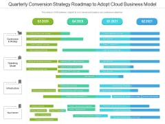 Quarterly Conversion Strategy Roadmap To Adopt Cloud Business Model Microsoft